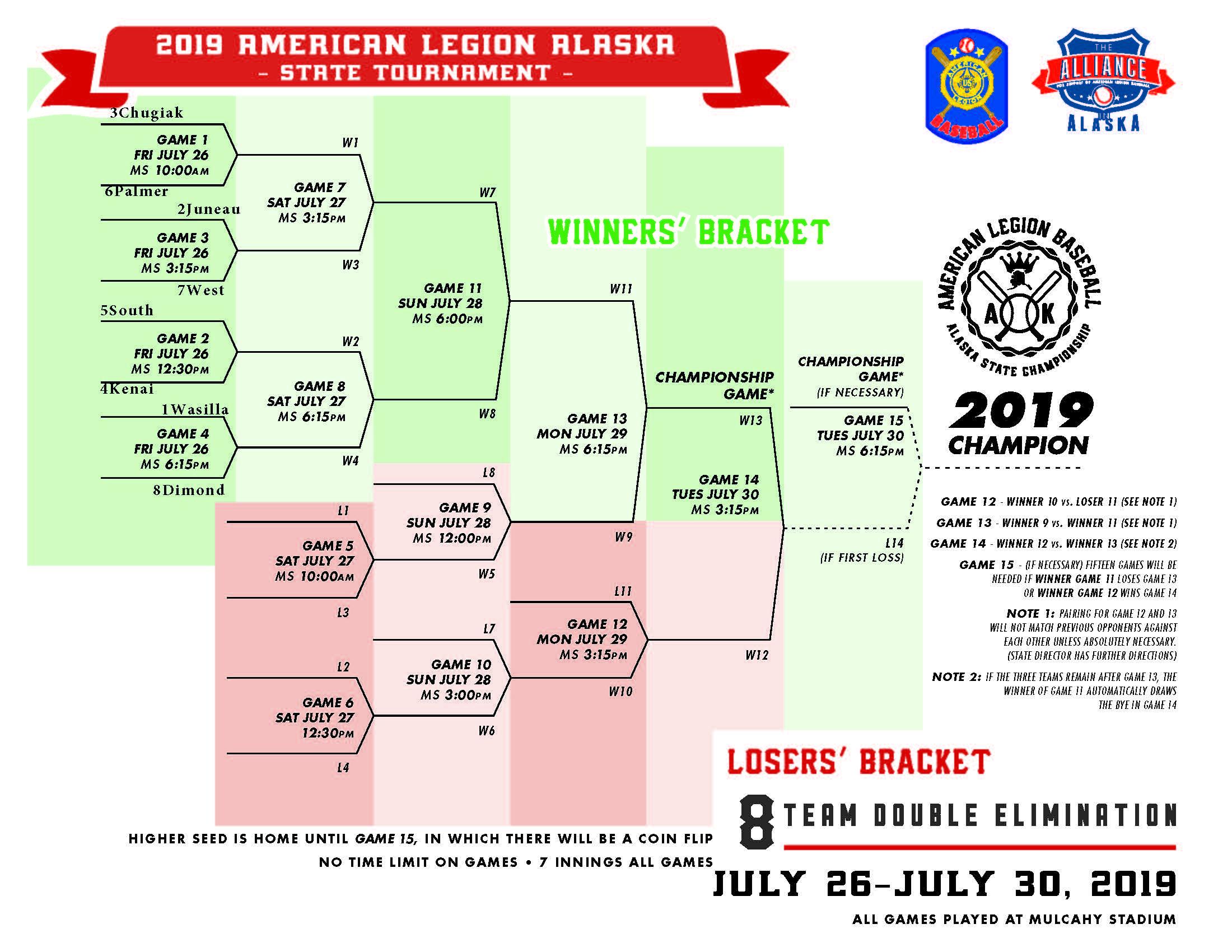 News :: Alaska Legion